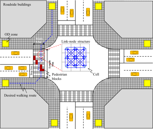 Link-node network representation for pedestrians' desired walking route
