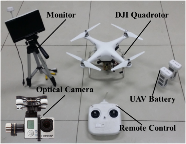 Unmanned Aerial Vehicle (UAV) platform